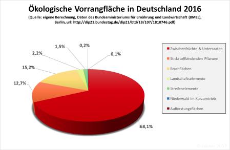o%cc%88vf-deutschland-2016