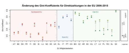 Änderung GINI-Koeffizienten_DE_2.jpg