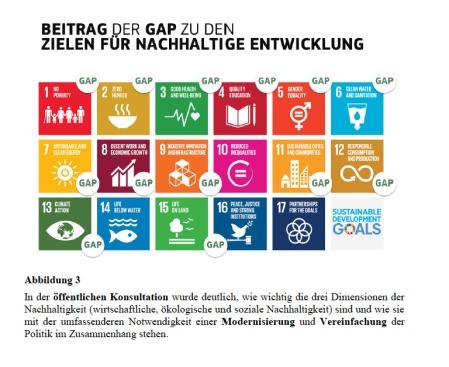 EU Komm 2017 Nachhaltigkeitsgrafik