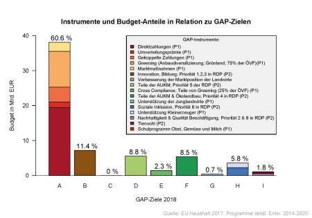 Haushalt und Ziele_Deutsch600