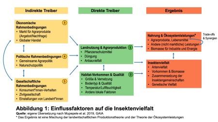 Rahmen für Agrarproduktion4 deutsch